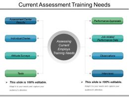 Current Assessment Training Needs PPT Slides Download