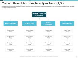 Current Brand Architecture Spectrum Alone Building Effective Brand Strategy Attract Customers