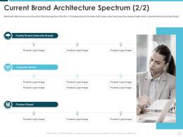 Current Brand Architecture Spectrum Logo Building Effective Brand Strategy Attract Customers
