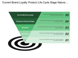Current Brand Loyalty Product Life Cycle Stage Nature Product