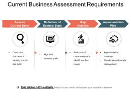 Current Business Assessment Requirements PPT Slide