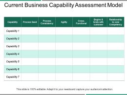 Current Business Capability Assessment Model Ppt Icon