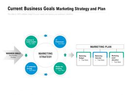 Current Business Goals Marketing Strategy And Plan