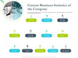 Current Business Statistics Of The Company Statistic Ppt Powerpoint Presentation Show