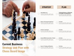 Current Business Strategy And Plan With Chess Board Image