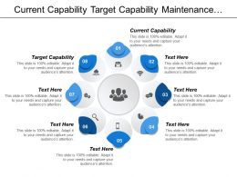 Current Capability Target Capability Maintenance Cost Perunit Cost