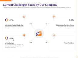 Current Challenges Faced By Our Company Ppt Graphics Example