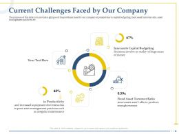 Current Challenges Faced By Our Company Turnover Ratio Ppt Powerpoint Layout