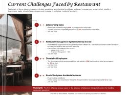Current Challenges Faced By Restaurant Deteriorating Ppt Powerpoint Presentation Grid