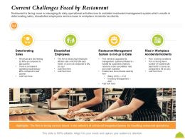 Current Challenges Faced By Restaurant Facing Rise Ppt Powerpoint Presentation Outline Brochure