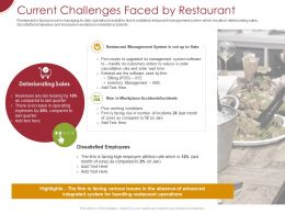 Current Challenges Faced By Restaurant Ppt Powerpoint Presentation Icon Layout