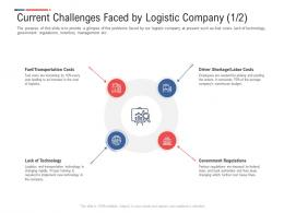 Current Challenges Faced Logistic Company Costs Inbound Outbound Logistics Management Process