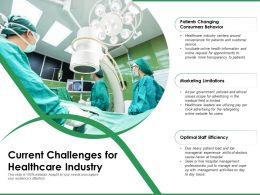 Current Challenges For Healthcare Industry