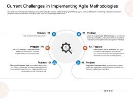 Current Challenges In Implementing Agile Methodologies Description Ppt Themes
