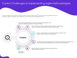 Current Challenges In Implementing Agile Methodologies Difficult Ppt Powerpoint Presentation Slide