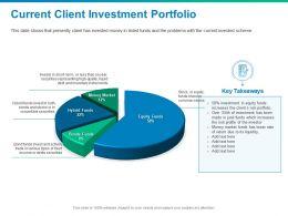 Current Client Investment Portfolio Takeaways Ppt Powerpoint Presentation Pictures