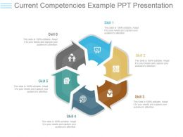Current Competencies Example Ppt Presentation