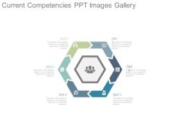 Current Competencies Ppt Images Gallery