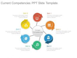 Current Competencies Ppt Slide Template