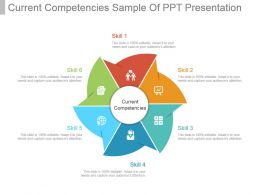 Current Competencies Sample Of Ppt Presentation