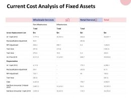 Current Cost Analysis Of Fixed Assets Services Ppt Powerpoint Presentation File Clipart