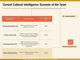Current Cultural Intelligence Scenario Of The Team Body Ppt Powerpoint Presentation File Show