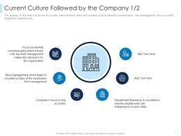 Current Culture Followed By The Company Each Leaders Guide To Corporate Culture Ppt Icons