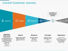Current Customer Journey Findability Ppt Powerpoint Presentation Icon Show