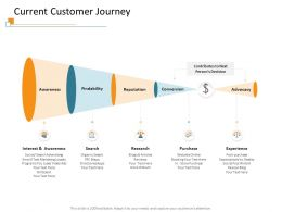 Current Customer Journey In Store Ppt Powerpoint Presentation Example 2015