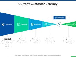 Current Customer Journey Interest And Awareness Ppt Powerpoint Presentation Slides