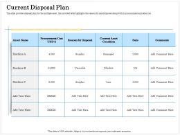 Current Disposal Plan Damaged Ppt Powerpoint Presentation Ideas Microsoft
