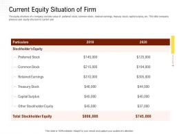 Current Equity Situation Of Firm Rethinking Capital Structure Decision Ppt Powerpoint Presentation