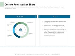 Current Firm Market Share Ppt Powerpointgallery Visual Aids