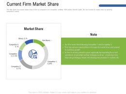 Current Firm Market Share Third Following Ppt Powerpoint Presentation Infographics Layouts