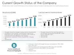 Current Growth Status Of The Company Pitch Deck Raise Debt IPO Banking Institutions Ppt Designs