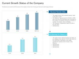 Current Growth Status Of The Company Raise Debt Capital Commercial Finance Companies Ppt Portrait