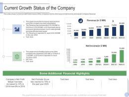 Current Growth Status Of The Company Raise Grant Facilities Public Corporations Ppt Portrait