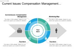 Current Issues Compensation Management Marketing Map Professional Services Cpb