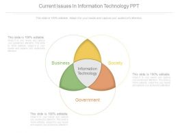 Current Issues In Information Technology Ppt