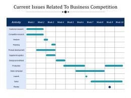 Current Issues Related To Business Competition Example Of Ppt
