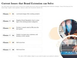 Current Issues That Brand Extension Can Solve Acquire Ppt Powerpoint Presentation Example File