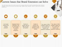 Current Issues That Brand Extension Can Solve Ppt Icon