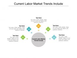Current Labor Market Trends Include Ppt Powerpoint Presentation Professional Ideas Cpb