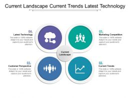 Current Landscape Current Trends Latest Technology