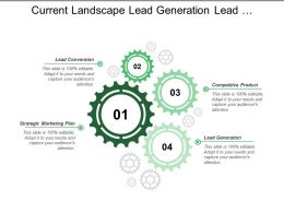 Current Landscape Lead Generation Lead Conversions In Gears Image