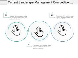 Current Landscape Management Competitive Products