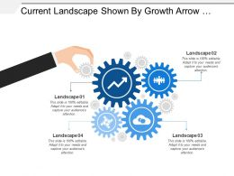 Current Landscape Shown By Growth Arrow Gears Hands