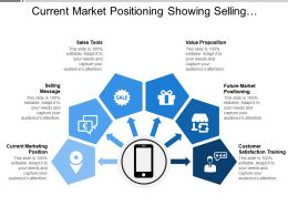 Current Market Positioning Showing Selling Messages Value Propositions