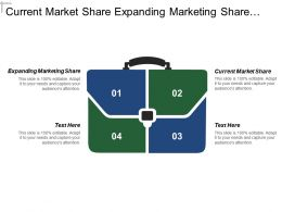 Current Market Share Expanding Marketing Share Specialist Customer