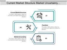 Current Market Structure Market Uncertainty Technology Evaluation Rank Technology